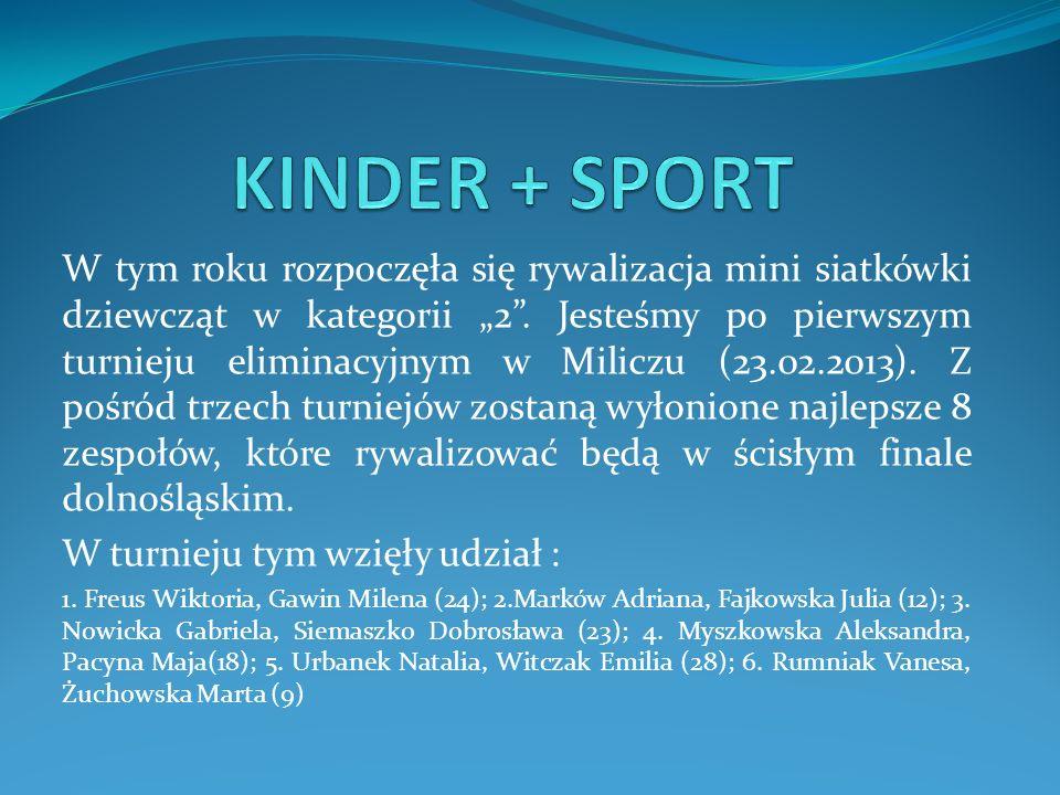 W tym roku rozpoczęła się rywalizacja mini siatkówki dziewcząt w kategorii 2. Jesteśmy po pierwszym turnieju eliminacyjnym w Miliczu (23.02.2013). Z p