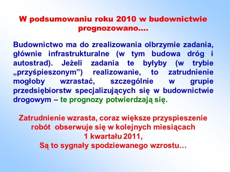 W podsumowaniu roku 2010 w budownictwie prognozowano….