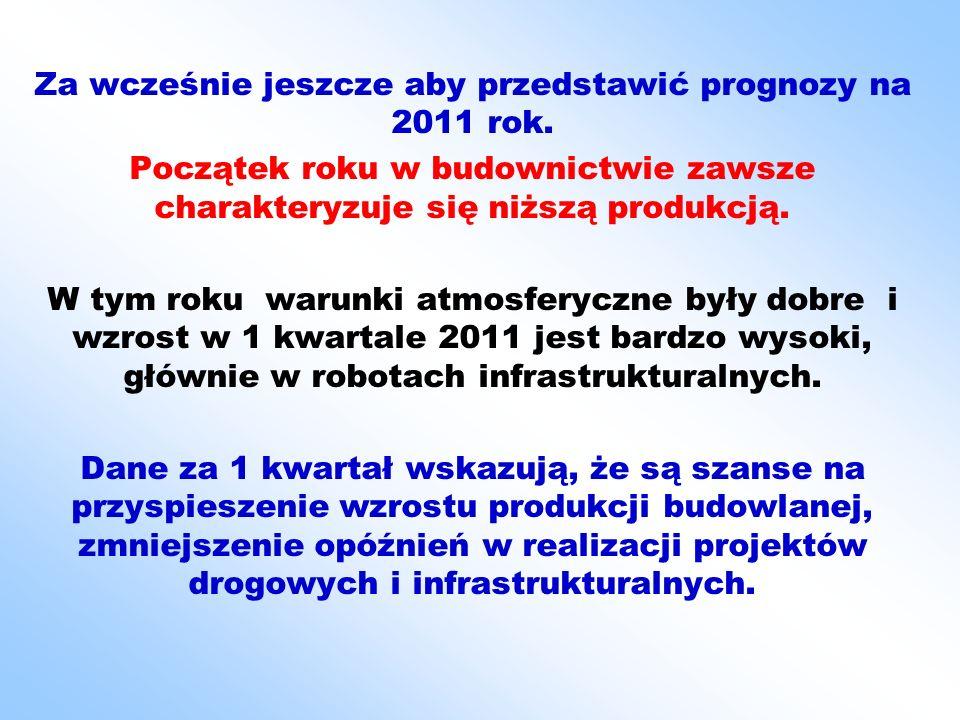 Za wcześnie jeszcze aby przedstawić prognozy na 2011 rok.