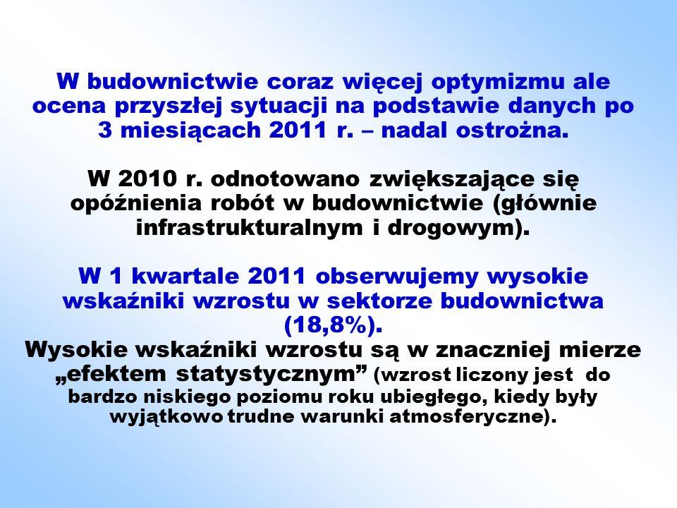 W budownictwie coraz więcej optymizmu ale ocena przyszłej sytuacji na podstawie danych po 3 miesiącach 2011 r.