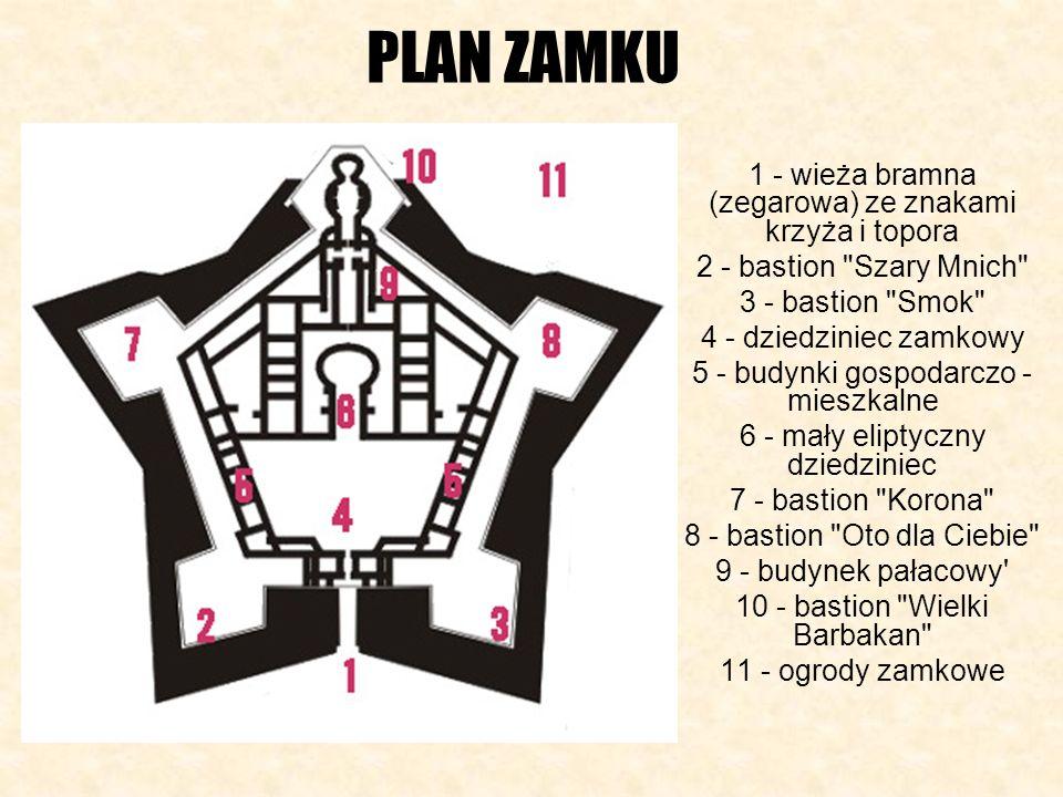 PLAN ZAMKU 1 - wieża bramna (zegarowa) ze znakami krzyża i topora 2 - bastion