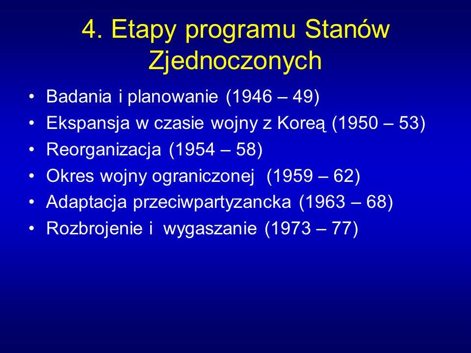 4. Etapy programu Stanów Zjednoczonych Badania i planowanie (1946 – 49) Ekspansja w czasie wojny z Koreą (1950 – 53) Reorganizacja (1954 – 58) Okres w