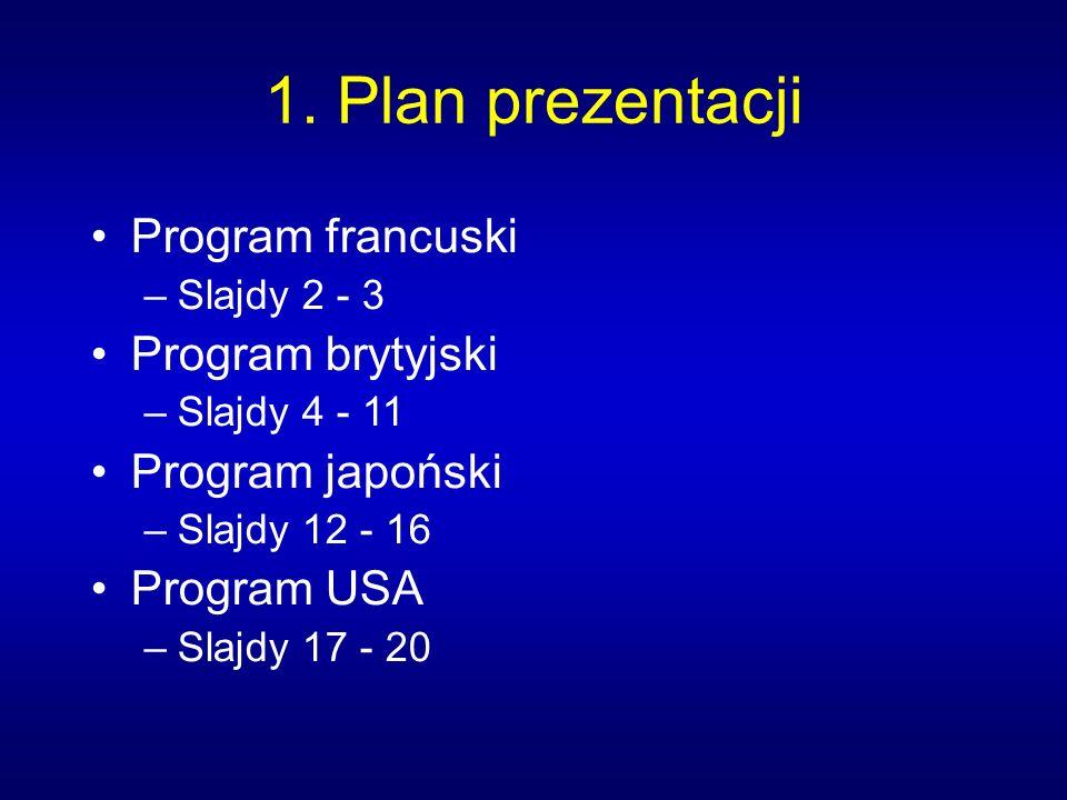 1. Plan prezentacji Program francuski –Slajdy 2 - 3 Program brytyjski –Slajdy 4 - 11 Program japoński –Slajdy 12 - 16 Program USA –Slajdy 17 - 20