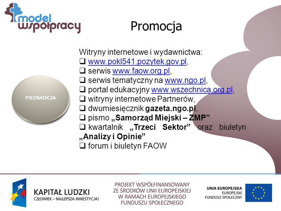 Promocja Witryny internetowe i wydawnictwa: www.pokl541.pozytek.gov.pl,www.pokl541.pozytek.gov.pl serwis www.faow.org.pl,www.faow.org.pl serwis tematyczny na www.ngo.pl,www.ngo.pl portal edukacyjny www.wszechnica.org.pl,www.wszechnica.org.pl witryny internetowe Partnerów, dwumiesięcznik gazeta.ngo.pl, pismo Samorząd Miejski – ZMP kwartalnik Trzeci Sektor oraz biuletyn Analizy i Opinie forum i biuletyn FAOW