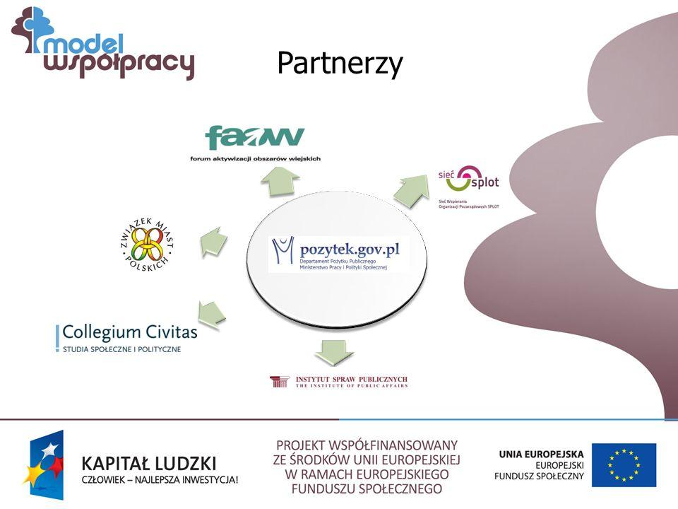 Cele projektu Celem głównym projektu jest zwiększenie zakresu i poprawa jakości mechanizmów współpracy administracji publicznej (zwłaszcza samorządowej) i organizacji pozarządowych.