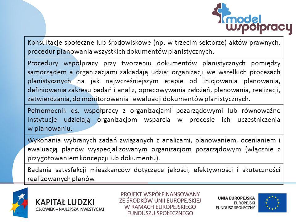 Konsultacje społeczne lub środowiskowe (np.