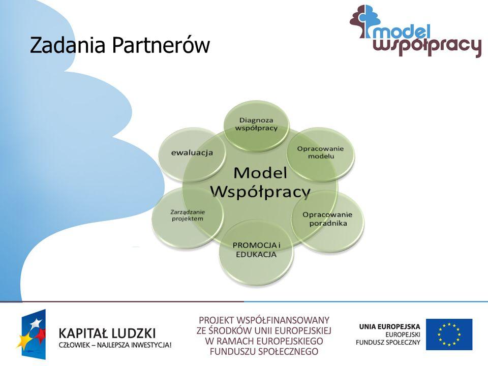 Płaszczyzna -3 – Infrastruktura współpracy, tworzenie warunków do społecznej aktywności.