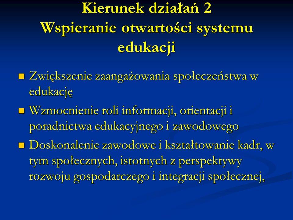 Kierunek działań 2 Wspieranie otwartości systemu edukacji Zwiększenie zaangażowania społeczeństwa w edukację Zwiększenie zaangażowania społeczeństwa w edukację Wzmocnienie roli informacji, orientacji i poradnictwa edukacyjnego i zawodowego Wzmocnienie roli informacji, orientacji i poradnictwa edukacyjnego i zawodowego Doskonalenie zawodowe i kształtowanie kadr, w tym społecznych, istotnych z perspektywy rozwoju gospodarczego i integracji społecznej, Doskonalenie zawodowe i kształtowanie kadr, w tym społecznych, istotnych z perspektywy rozwoju gospodarczego i integracji społecznej,