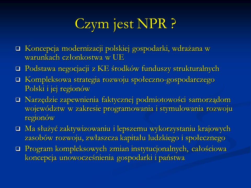 Czym jest NPR .