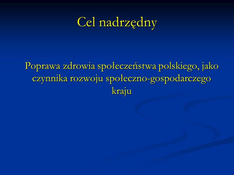 Cel nadrzędny Poprawa zdrowia społeczeństwa polskiego, jako czynnika rozwoju społeczno-gospodarczego kraju