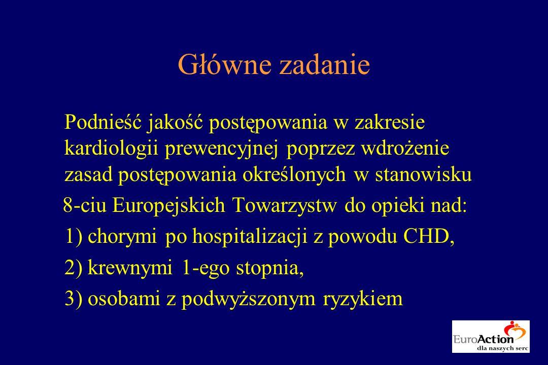 Główne zadanie Podnieść jakość postępowania w zakresie kardiologii prewencyjnej poprzez wdrożenie zasad postępowania określonych w stanowisku 8-ciu Eu