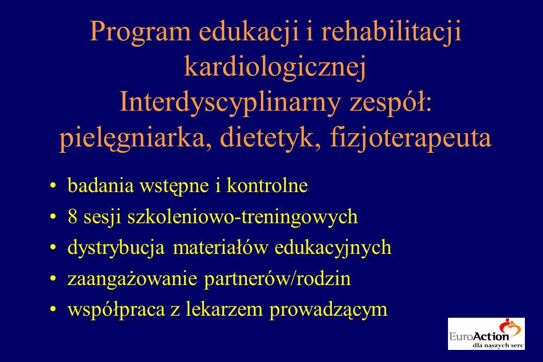 Program edukacji i rehabilitacji kardiologicznej Interdyscyplinarny zespół: pielęgniarka, dietetyk, fizjoterapeuta badania wstępne i kontrolne 8 sesji