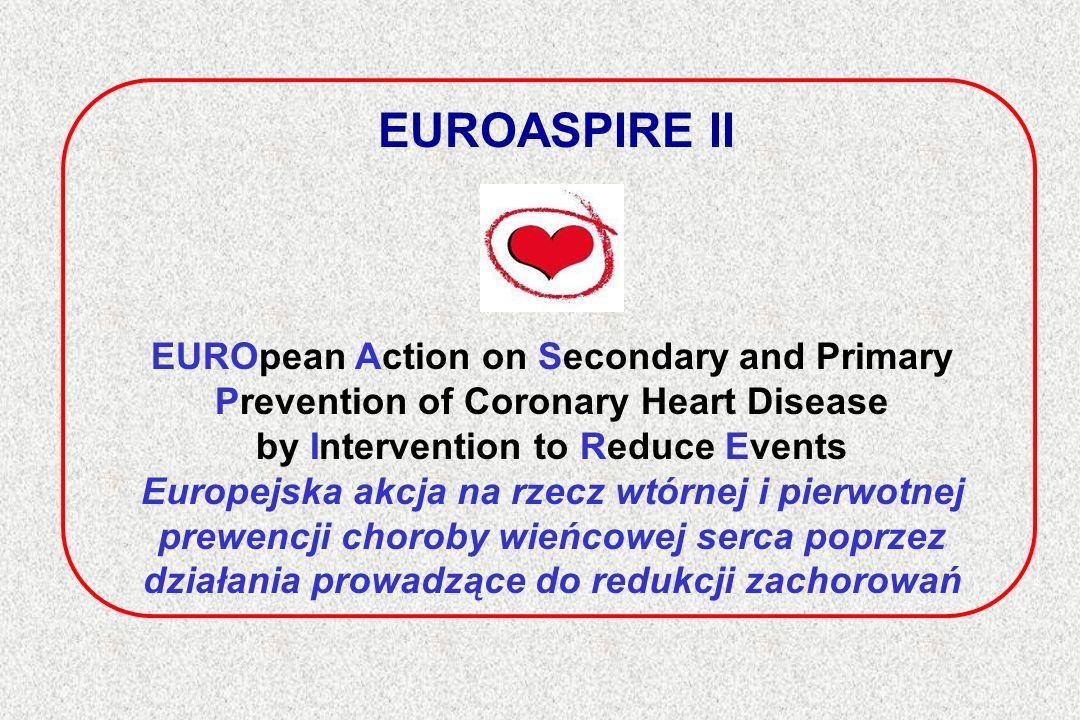 Główny cel badania EUROASPIRE II Zbadanie czy główne czynniki ryzyka wystąpienia ostrego epizodu choroby wieńcowej (ChW) w przyszłości są skutecznie zwalczane u osób z rozpoznaną ChW (na drodze zmiany stylu życia i, jeżeli są wskazania, na drodze farmakoterapii)