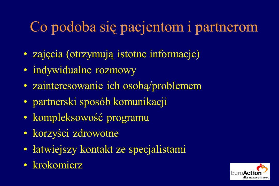 Co podoba się pacjentom i partnerom zajęcia (otrzymują istotne informacje) indywidualne rozmowy zainteresowanie ich osobą/problemem partnerski sposób
