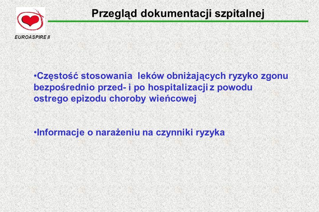 Przegląd dokumentacji szpitalnej EUROASPIRE II Częstość stosowania leków obniżających ryzyko zgonu bezpośrednio przed- i po hospitalizacji z powodu os