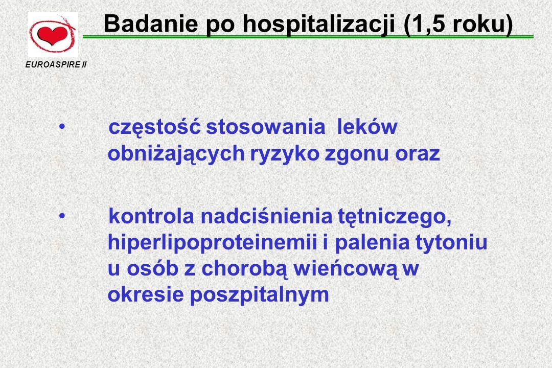 Badanie po hospitalizacji (1,5 roku) EUROASPIRE II częstość stosowania leków obniżających ryzyko zgonu oraz kontrola nadciśnienia tętniczego, hiperlip