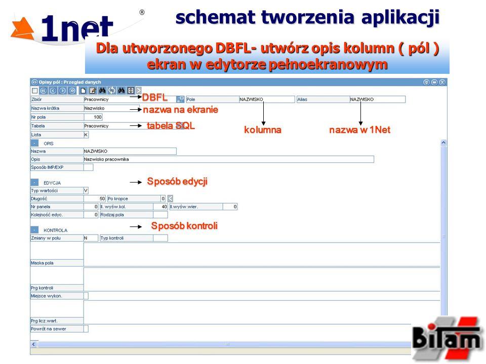 Dla utworzonego DBFL- utwórz opis kolumn ( pól ) ekran w edytorze pełnoekranowym schemat tworzenia aplikacji DBFL kolumna nazwa w 1Net nazwa na ekrani