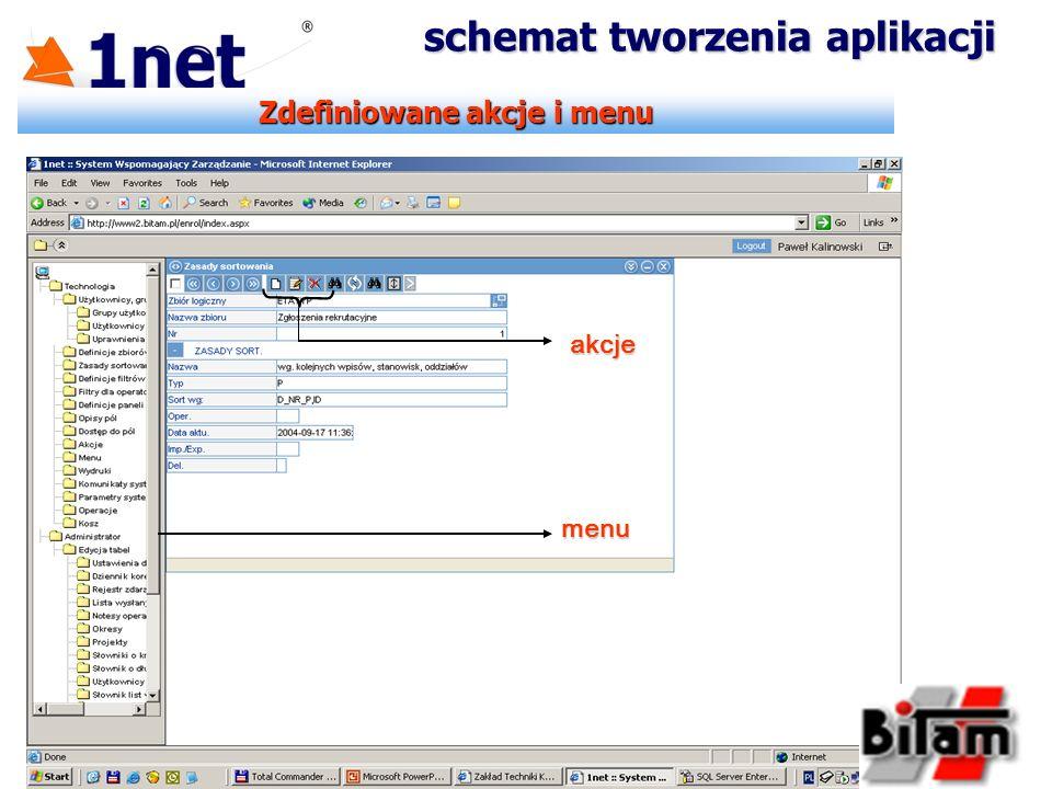 Zdefiniowane akcje i menu schemat tworzenia aplikacji akcje menu