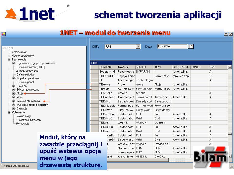 1NET – moduł do tworzenia menu schemat tworzenia aplikacji Moduł, który na zasadzie przeciągnij i upuść wstawia opcje menu w jego drzewiastą strukturę