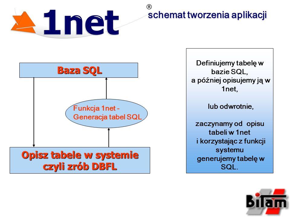 schemat tworzenia aplikacji Opisz tabele w systemie czyli zrób DBFL Baza SQL Baza SQL Funkcja 1net - Generacja tabel SQL Definiujemy tabelę w bazie SQ