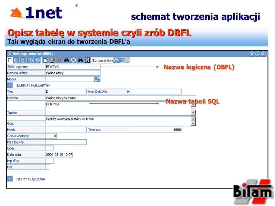 schemat tworzenia aplikacji zasady sortowania danych filtry filtry uprawnienia uprawnienia użytkowników użytkowników panele edycyjne panele edycyjne Dla utworzonego DBFL opisujemy: - -sposoby sortowania wierszy np.