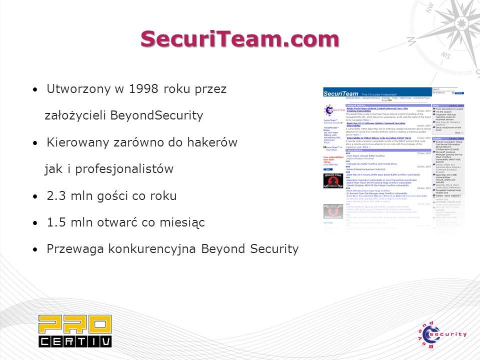 SecuriTeam.com Utworzony w 1998 roku przez założycieli BeyondSecurity Kierowany zarówno do hakerów jak i profesjonalistów 2.3 mln gości co roku 1.5 mln otwarć co miesiąc Przewaga konkurencyjna Beyond Security