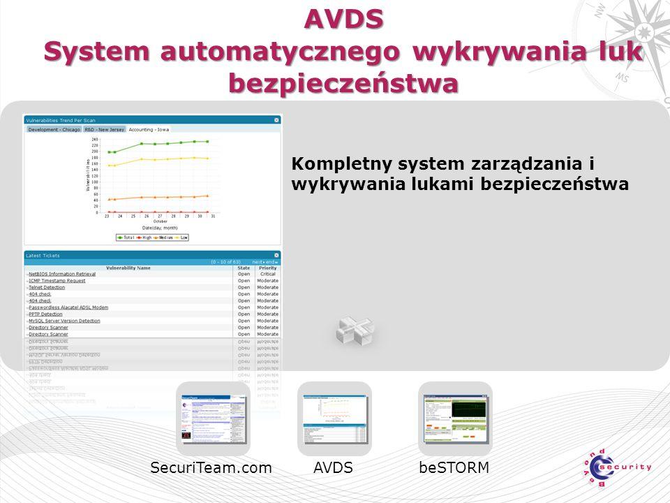 AVDS System automatycznego wykrywania luk bezpieczeństwa AVDS (Automated Vulnerability Detection System) Everything that talks IP.