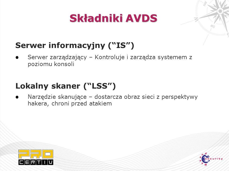 Składniki AVDS Serwer informacyjny (IS) Serwer zarządzający – Kontroluje i zarządza systemem z poziomu konsoli Lokalny skaner (LSS) Narzędzie skanujące – dostarcza obraz sieci z perspektywy hakera, chroni przed atakiem