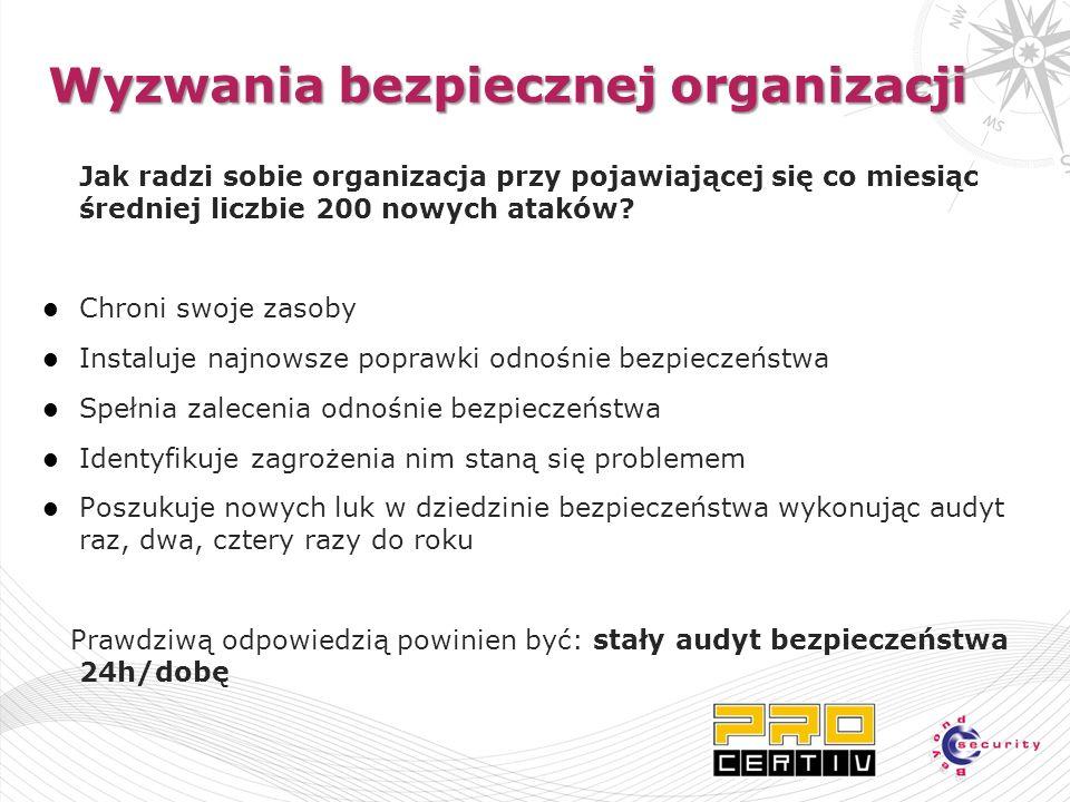 Wyzwania bezpiecznej organizacji Jak radzi sobie organizacja przy pojawiającej się co miesiąc średniej liczbie 200 nowych ataków.