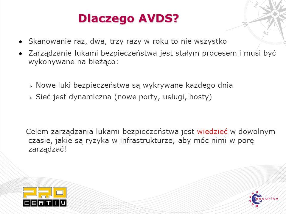 Dlaczego AVDS.