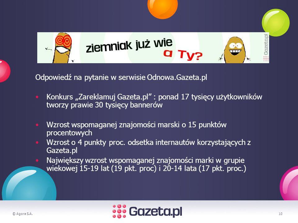 © Agora S.A.10 Odpowiedź na pytanie w serwisie Odnowa.Gazeta.pl Konkurs Zareklamuj Gazeta.pl : ponad 17 tysięcy użytkowników tworzy prawie 30 tysięcy bannerów Wzrost wspomaganej znajomości marski o 15 punktów procentowych Wzrost o 4 punkty proc.