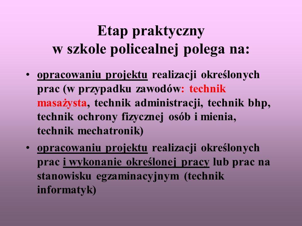 Etap praktyczny w szkole policealnej polega na: opracowaniu projektu realizacji określonych prac (w przypadku zawodów: technik masażysta, technik admi