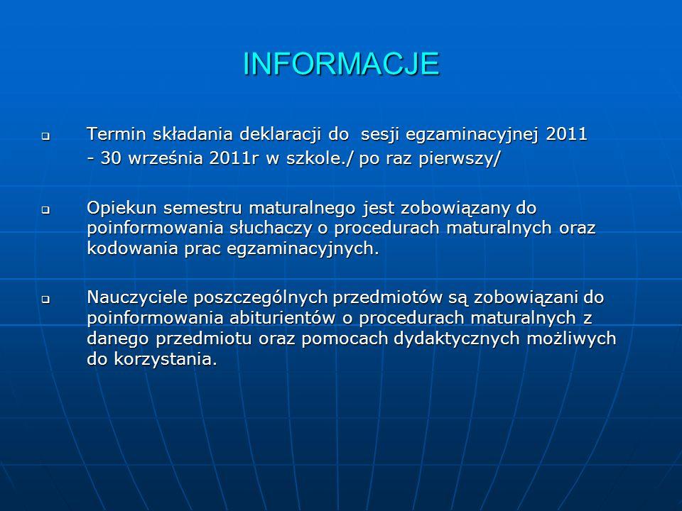 INFORMACJE Termin składania deklaracji do sesji egzaminacyjnej 2011 Termin składania deklaracji do sesji egzaminacyjnej 2011 - 30 września 2011r w szkole./ po raz pierwszy/ - 30 września 2011r w szkole./ po raz pierwszy/ Opiekun semestru maturalnego jest zobowiązany do poinformowania słuchaczy o procedurach maturalnych oraz kodowania prac egzaminacyjnych.