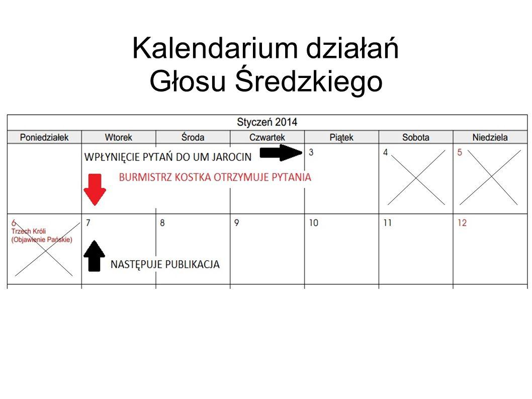 Kalendarium działań Głosu Średzkiego