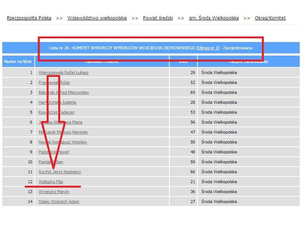 Szerzenie nieprawdy Ten sam Radny zajmował się tuż przed sesją Rady Miejskiej w dniu 10 stycznia 2014 dystrybucją Głosu Powiatu Średzkiego wśród Radnych Rady Miejskiej w Jarocinie.