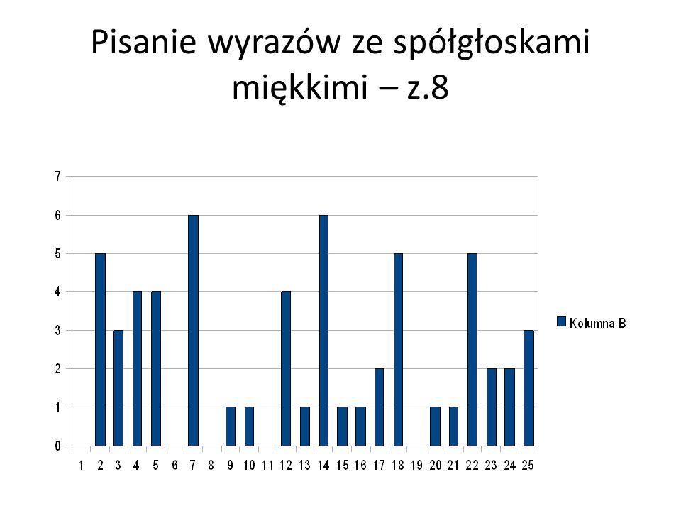 Ogólny wynik wiadomości polonistycznych- sprawdzian 7