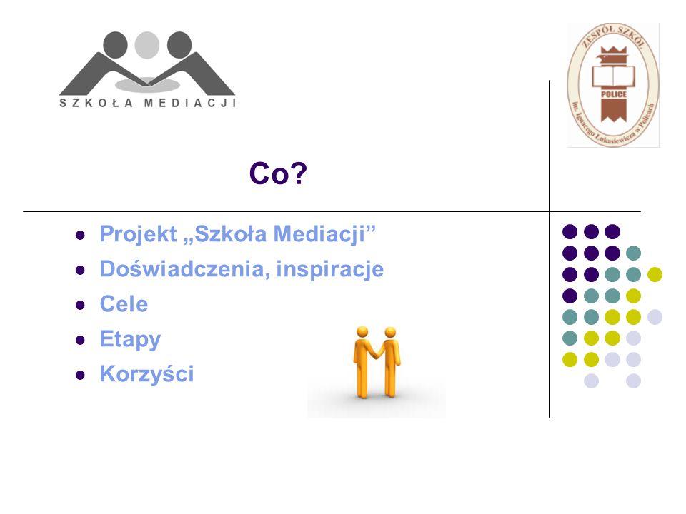 Co? Projekt Szkoła Mediacji Doświadczenia, inspiracje Cele Etapy Korzyści