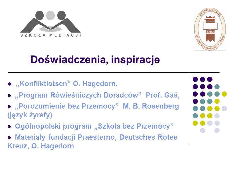 Doświadczenia, inspiracje Konfliktlotsen O. Hagedorn, Program Rówieśniczych Doradców Prof. Gaś, Porozumienie bez Przemocy M. B. Rosenberg (język żyraf