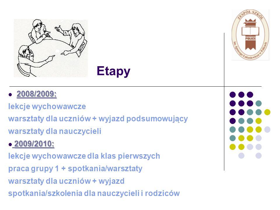 Etapy 2008/2009: lekcje wychowawcze warsztaty dla uczniów + wyjazd podsumowujący warsztaty dla nauczycieli 2009/2010: lekcje wychowawcze dla klas pier