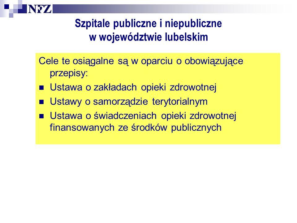 Szpitale publiczne i niepubliczne w województwie lubelskim Cele te osiągalne są w oparciu o obowiązujące przepisy: Ustawa o zakładach opieki zdrowotnej Ustawy o samorządzie terytorialnym Ustawa o świadczeniach opieki zdrowotnej finansowanych ze środków publicznych