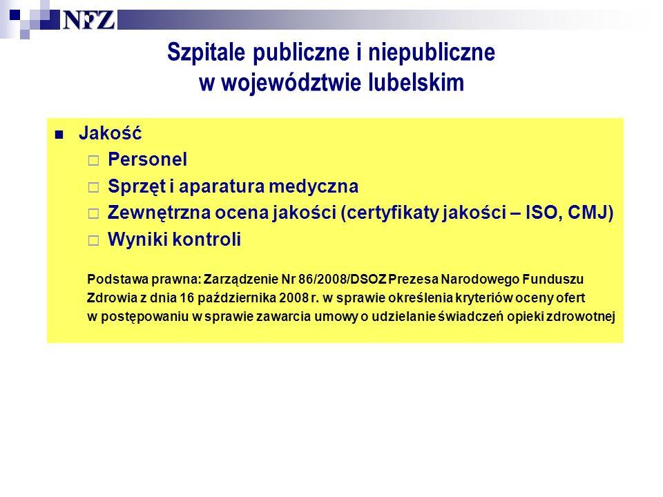 Szpitale publiczne i niepubliczne w województwie lubelskim Jakość Personel Sprzęt i aparatura medyczna Zewnętrzna ocena jakości (certyfikaty jakości – ISO, CMJ) Wyniki kontroli Podstawa prawna: Zarządzenie Nr 86/2008/DSOZ Prezesa Narodowego Funduszu Zdrowia z dnia 16 października 2008 r.