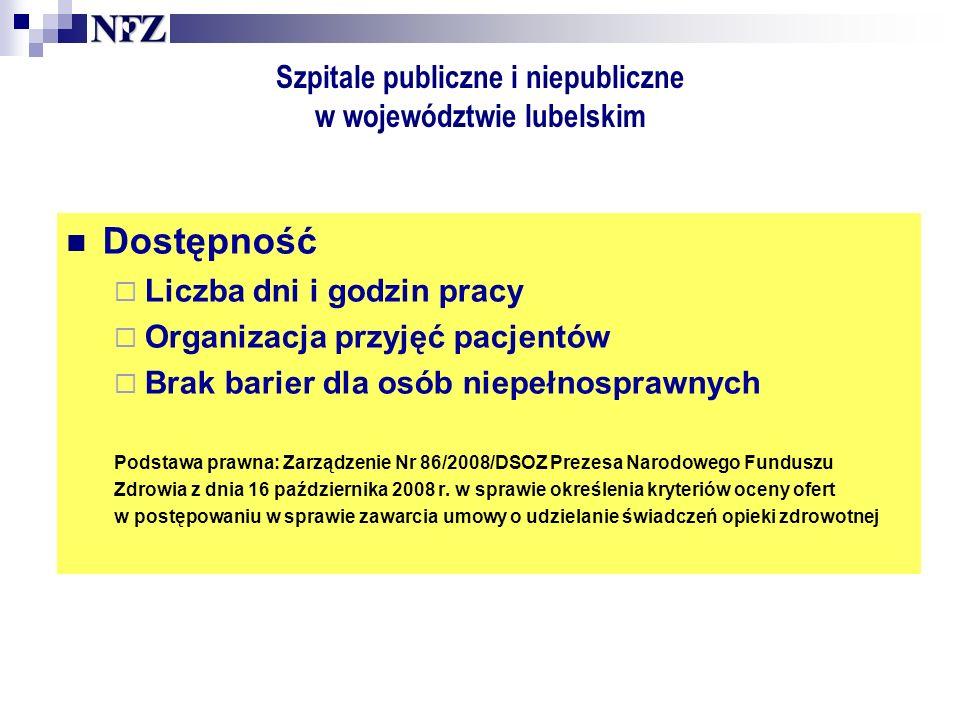 Szpitale publiczne i niepubliczne w województwie lubelskim Dostępność Liczba dni i godzin pracy Organizacja przyjęć pacjentów Brak barier dla osób niepełnosprawnych Podstawa prawna: Zarządzenie Nr 86/2008/DSOZ Prezesa Narodowego Funduszu Zdrowia z dnia 16 października 2008 r.