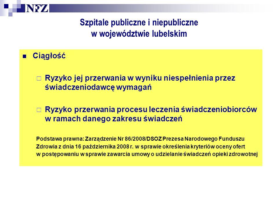 Szpitale publiczne i niepubliczne w województwie lubelskim Ciągłość Ryzyko jej przerwania w wyniku niespełnienia przez świadczeniodawcę wymagań Ryzyko przerwania procesu leczenia świadczeniobiorców w ramach danego zakresu świadczeń Podstawa prawna: Zarządzenie Nr 86/2008/DSOZ Prezesa Narodowego Funduszu Zdrowia z dnia 16 października 2008 r.