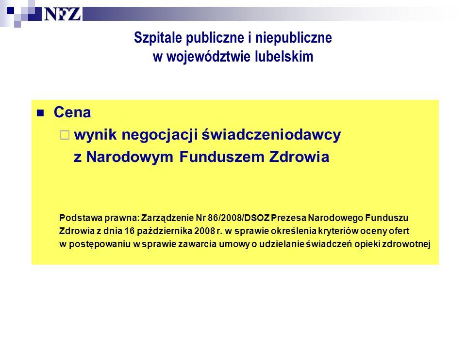 Szpitale publiczne i niepubliczne w województwie lubelskim Cena wynik negocjacji świadczeniodawcy z Narodowym Funduszem Zdrowia Podstawa prawna: Zarządzenie Nr 86/2008/DSOZ Prezesa Narodowego Funduszu Zdrowia z dnia 16 października 2008 r.
