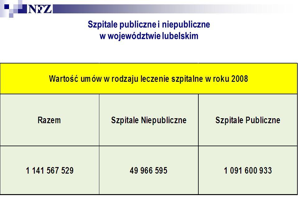 Szpitale publiczne i niepubliczne w województwie lubelskim