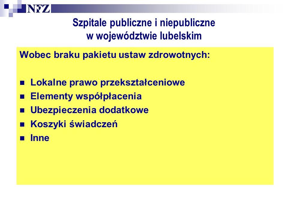Szpitale publiczne i niepubliczne w województwie lubelskim Wobec braku pakietu ustaw zdrowotnych: Lokalne prawo przekształceniowe Elementy współpłacenia Ubezpieczenia dodatkowe Koszyki świadczeń Inne