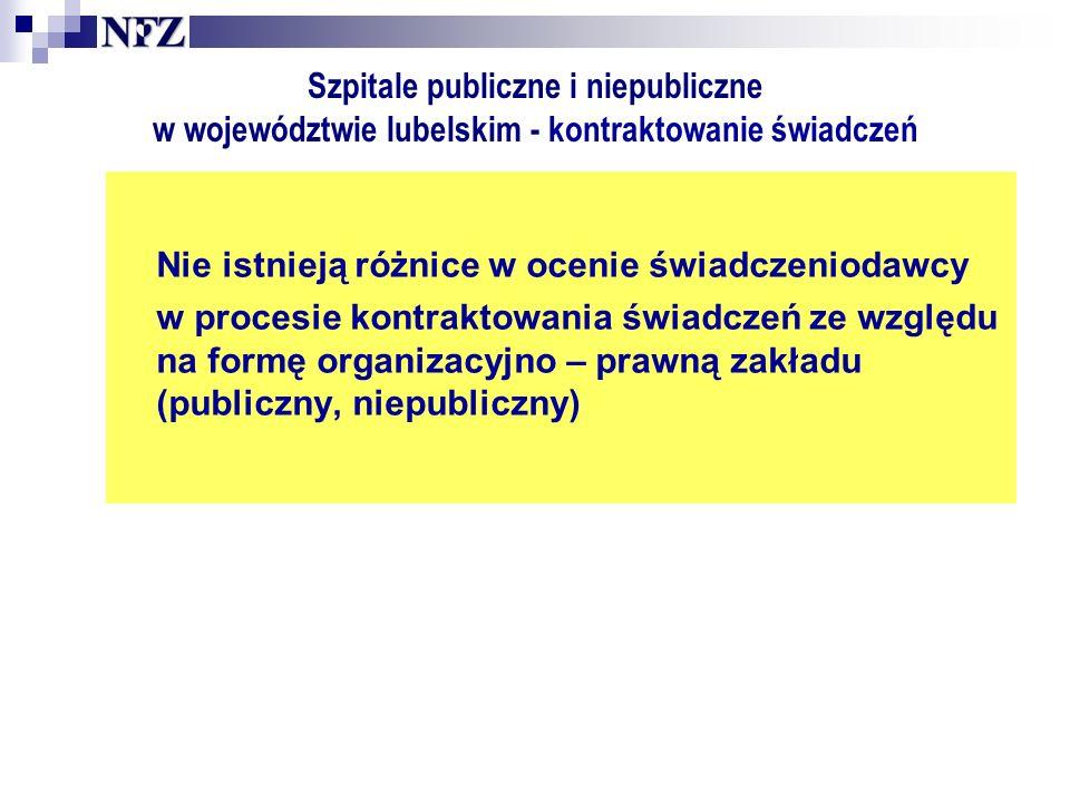 Szpitale publiczne i niepubliczne w województwie lubelskim - kontraktowanie świadczeń Nie istnieją różnice w ocenie świadczeniodawcy w procesie kontraktowania świadczeń ze względu na formę organizacyjno – prawną zakładu (publiczny, niepubliczny)
