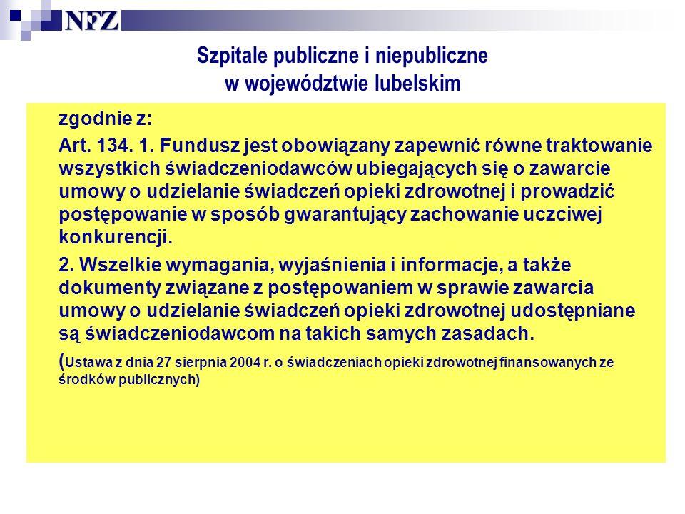 Szpitale publiczne i niepubliczne w województwie lubelskim zgodnie z: Art.