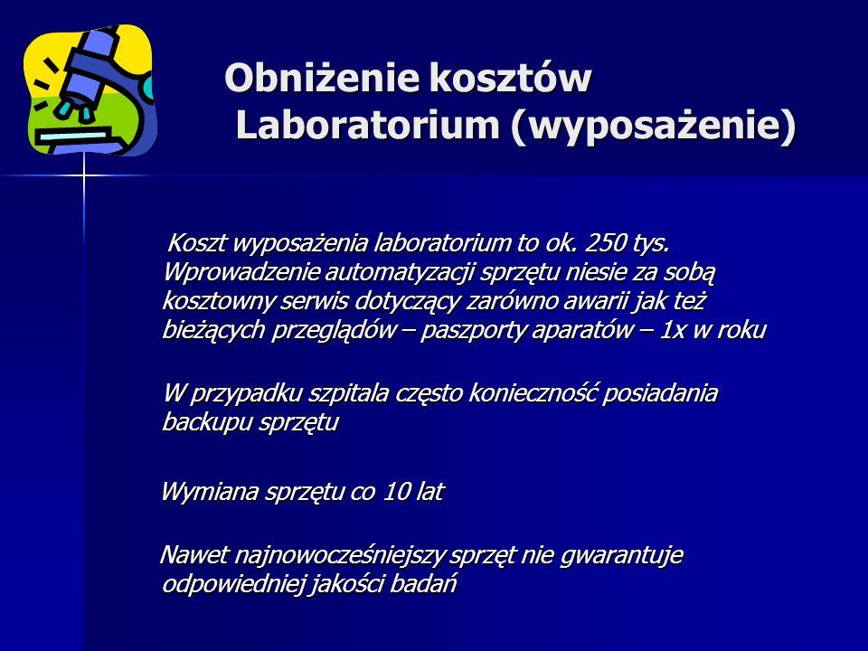 Obniżenie kosztów Laboratorium (wyposażenie) Koszt wyposażenia laboratorium to ok.