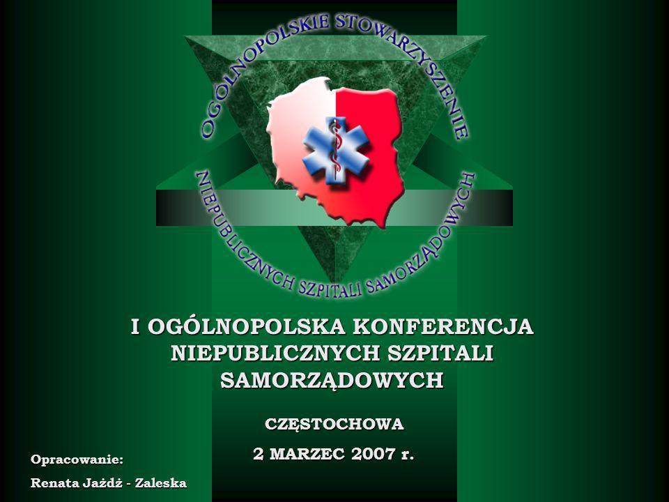 I OGÓLNOPOLSKA KONFERENCJA NIEPUBLICZNYCH SZPITALI SAMORZĄDOWYCH CZĘSTOCHOWA 2 MARZEC 2007 r. Opracowanie: Renata Jażdż - Zaleska
